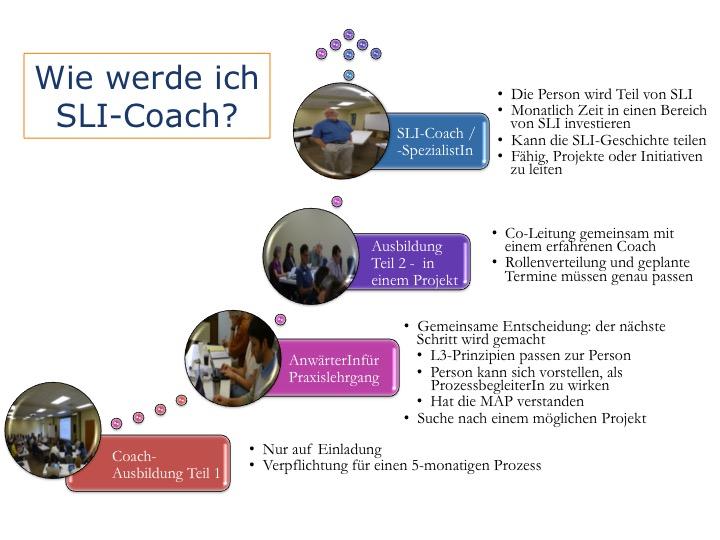 coach training de2
